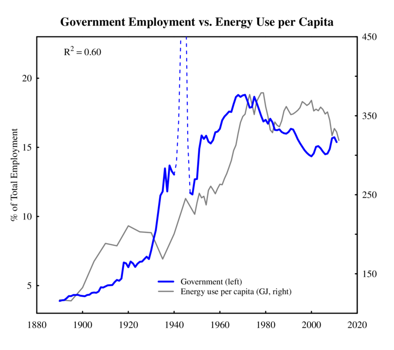 US_gov