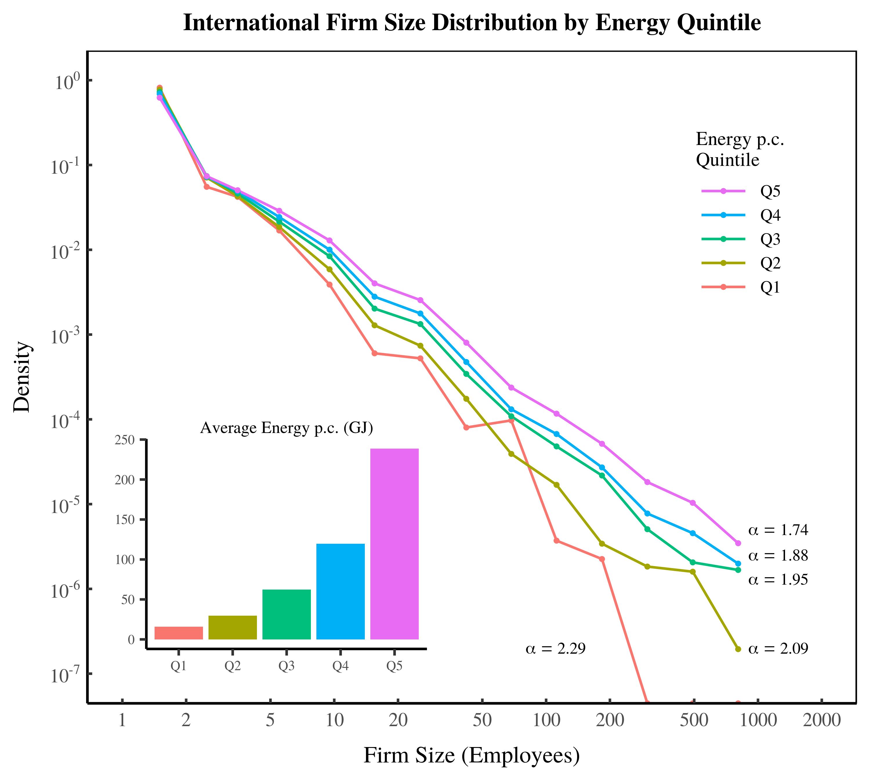 energy_firm_alpha