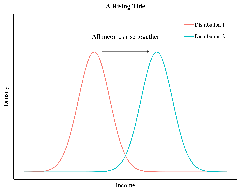 rising_tide