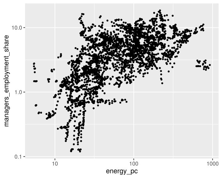 fig_03_log_scale