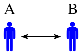 Symmetrical Relation