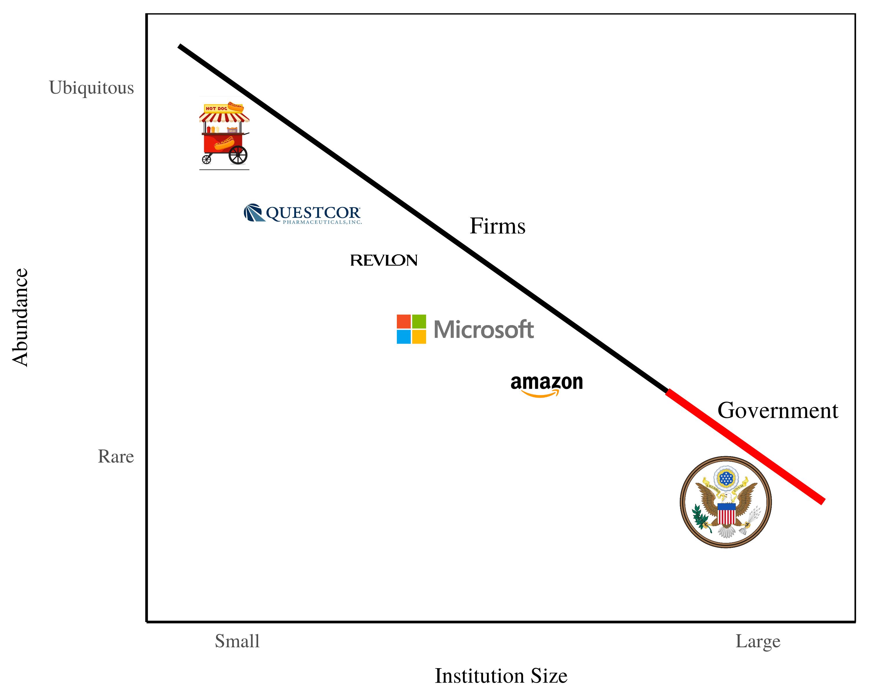 gov_distribution_concept